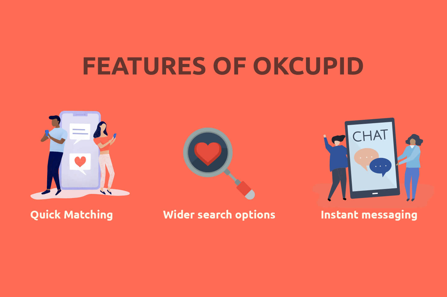 Features of okcupid