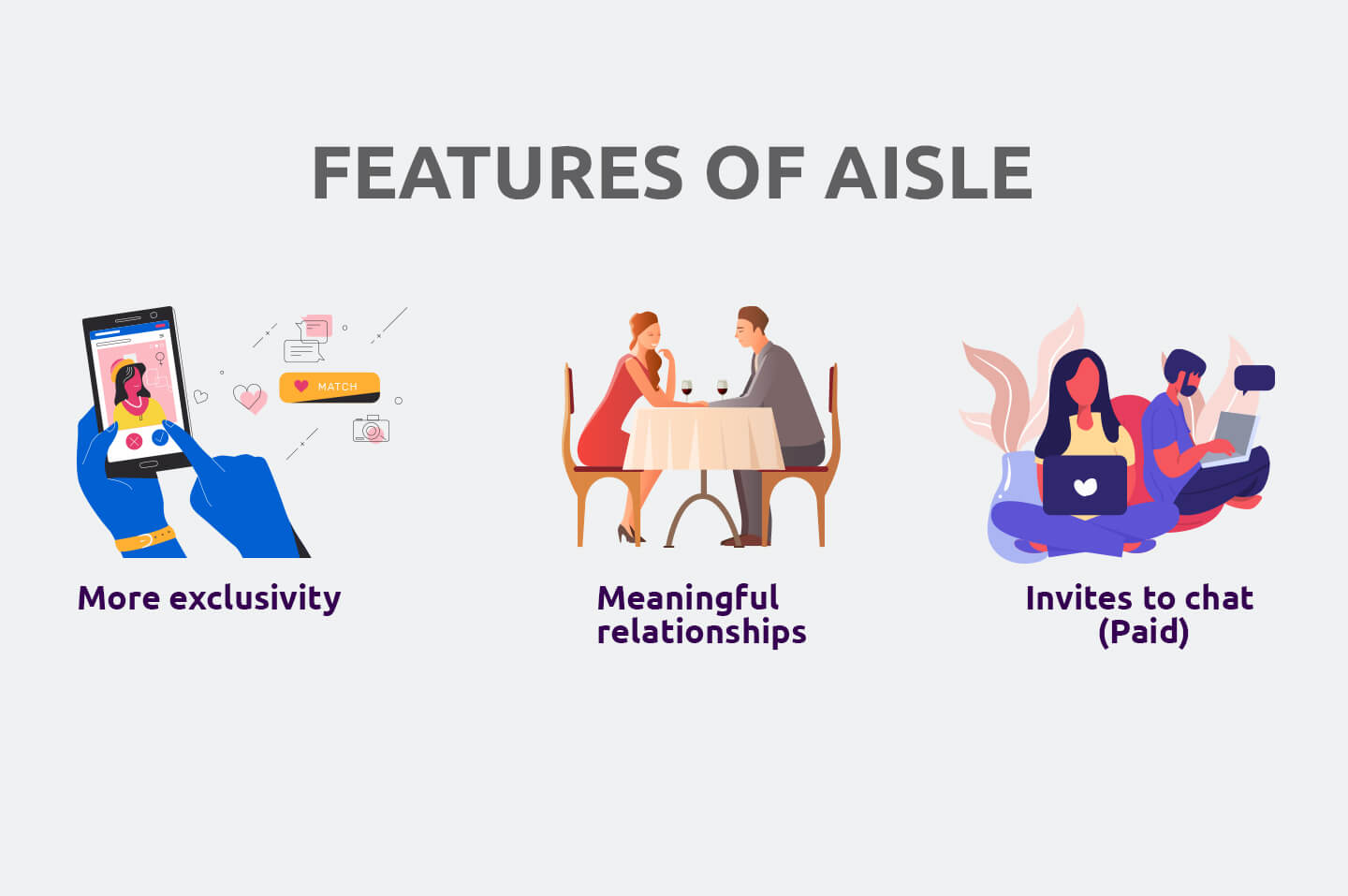 Features of aisle