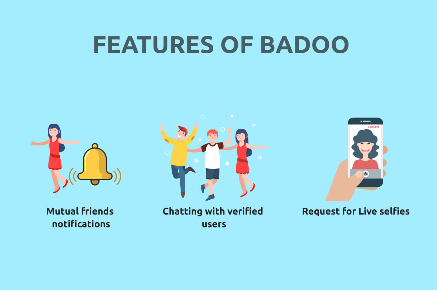 Features of badoo