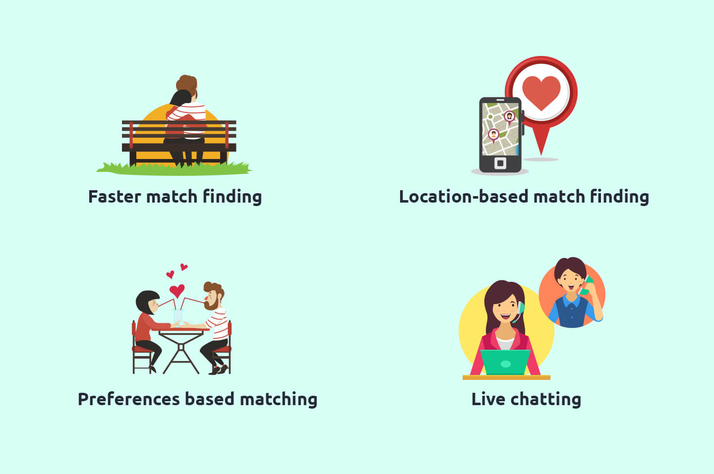 11 Best Dating Apps in India (Unique Features) | Mindster