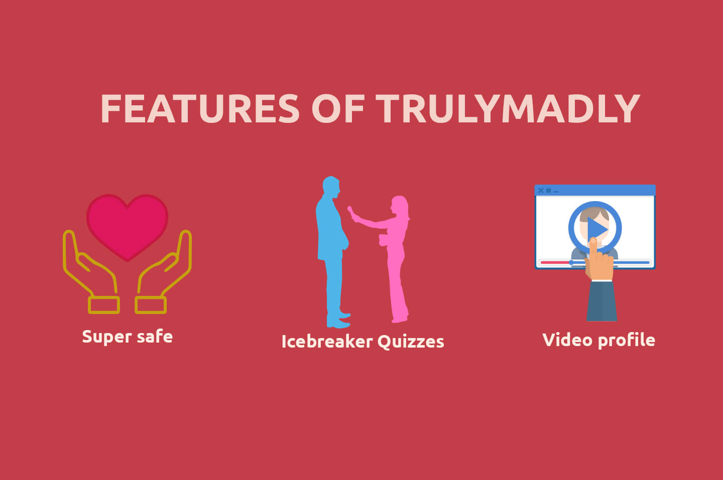 Features of trulymadly